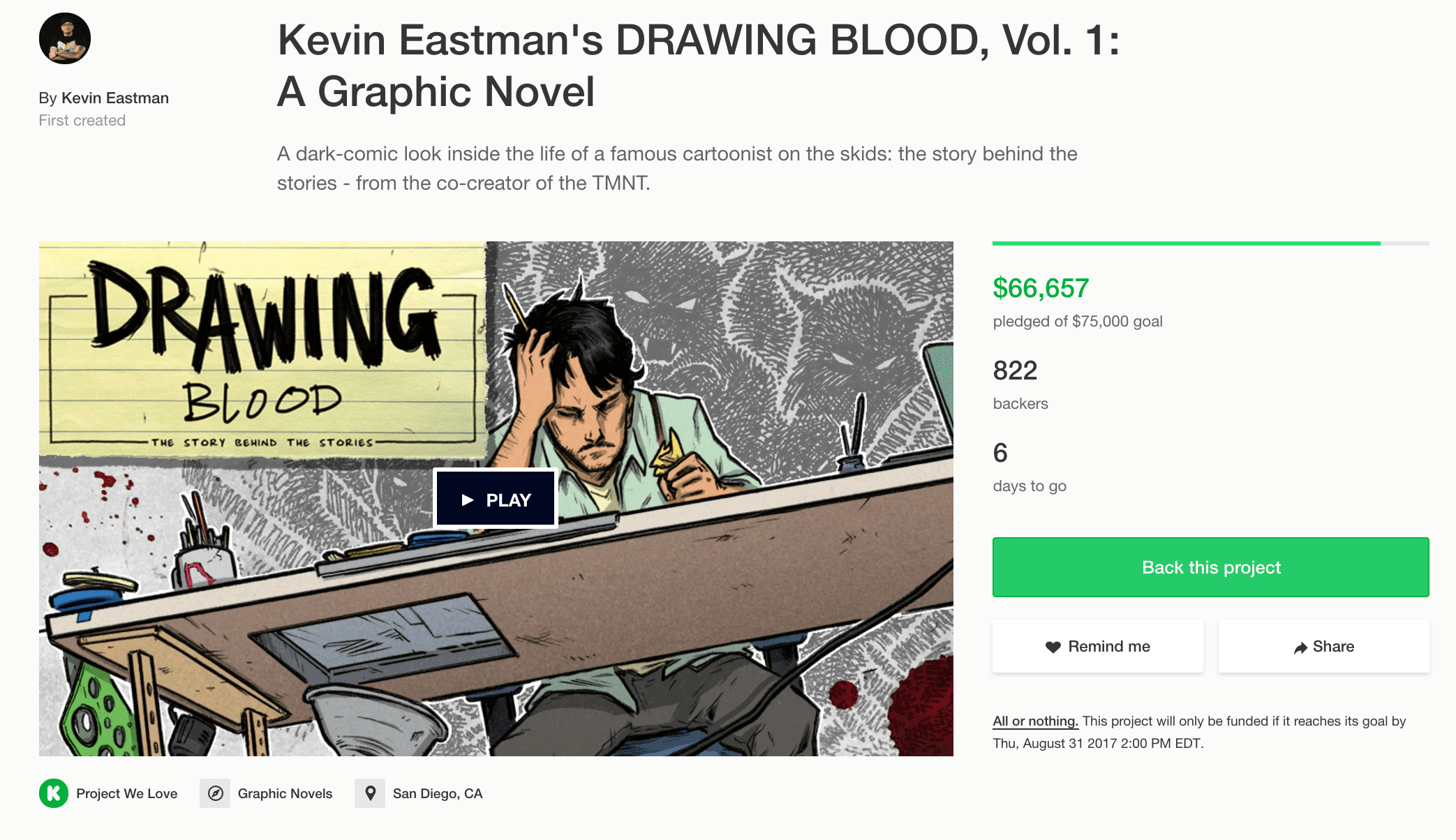 Kickstarter: Eastman, Avallone and Bishop's Drawing Blood